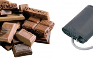 Шоколад при гипотонии