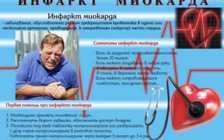 Какой пульс при инфаркте