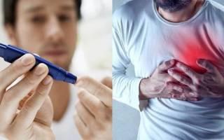 Инфаркт миокарда и сахарный диабет