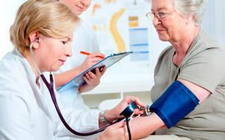 Классификация артериальной гипертонии
