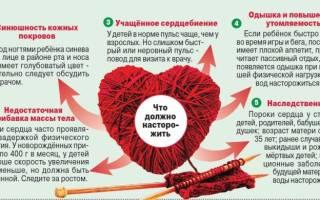 Покажет ли узи сердца сердечную недостаточность